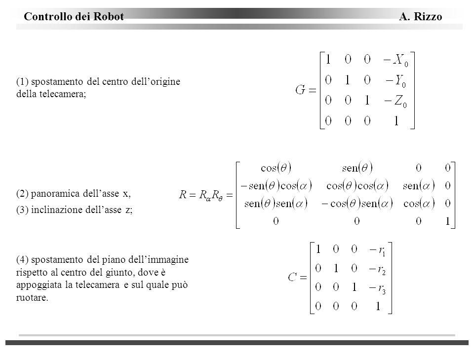 Controllo dei Robot A. Rizzo (1) spostamento del centro dellorigine della telecamera; (2) panoramica dellasse x, (3) inclinazione dellasse z; (4) spos