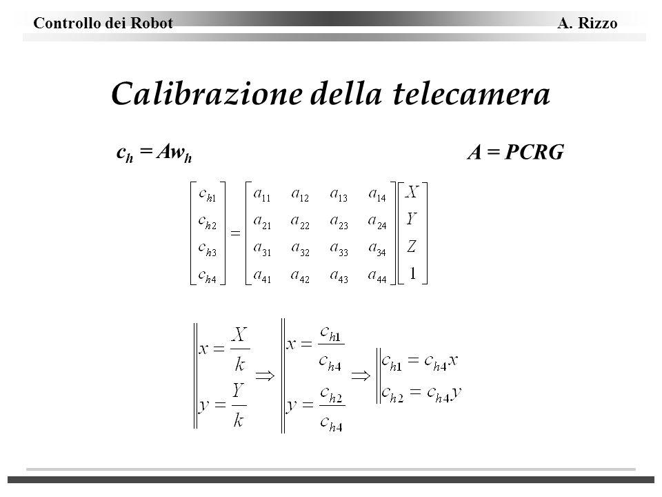 Controllo dei Robot A. Rizzo Calibrazione della telecamera A = PCRG c h = Aw h