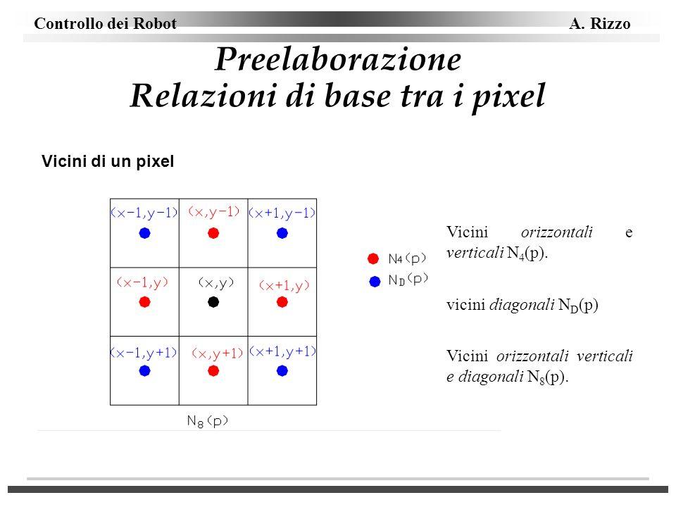 Preelaborazione Relazioni di base tra i pixel Vicini di un pixel Vicini orizzontali e verticali N 4 (p). vicini diagonali N D (p) Vicini orizzontali v