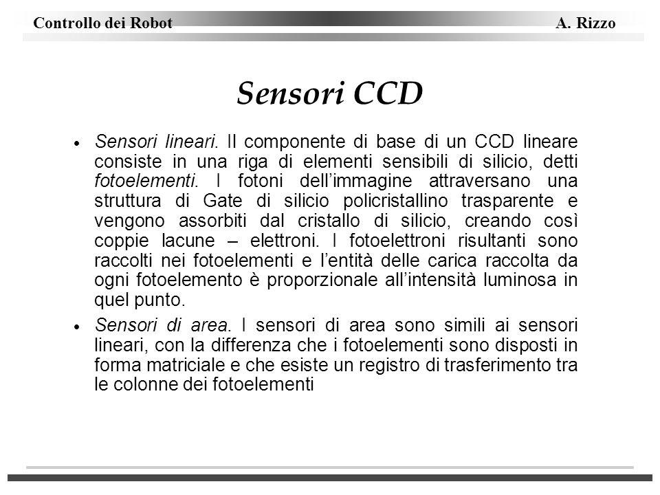 Controllo dei Robot A. Rizzo Sensori CCD Sensori lineari. Il componente di base di un CCD lineare consiste in una riga di elementi sensibili di silici