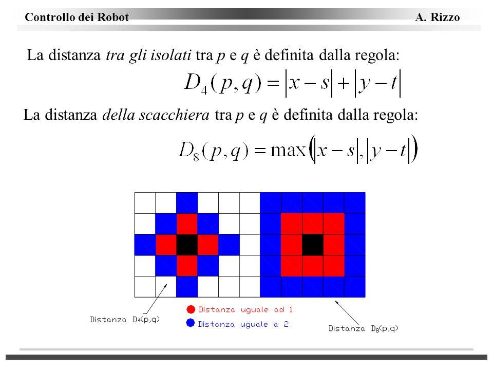 Controllo dei Robot A. Rizzo La distanza tra gli isolati tra p e q è definita dalla regola: La distanza della scacchiera tra p e q è definita dalla re