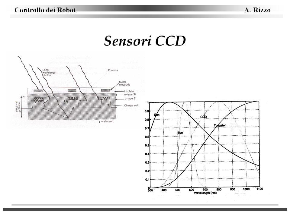 Controllo dei Robot A. Rizzo Visione stereoscopica