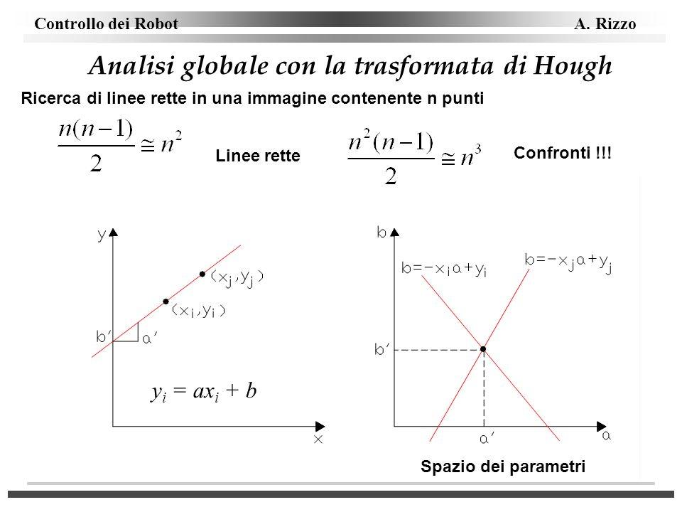 Controllo dei Robot A. Rizzo y i = ax i + b Spazio dei parametri Analisi globale con la trasformata di Hough Ricerca di linee rette in una immagine co