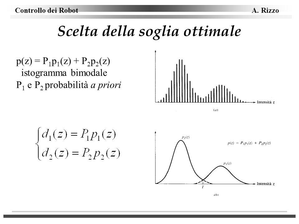 Controllo dei Robot A. Rizzo Scelta della soglia ottimale p(z) = P 1 p 1 (z) + P 2 p 2 (z) istogramma bimodale P 1 e P 2 probabilità a priori