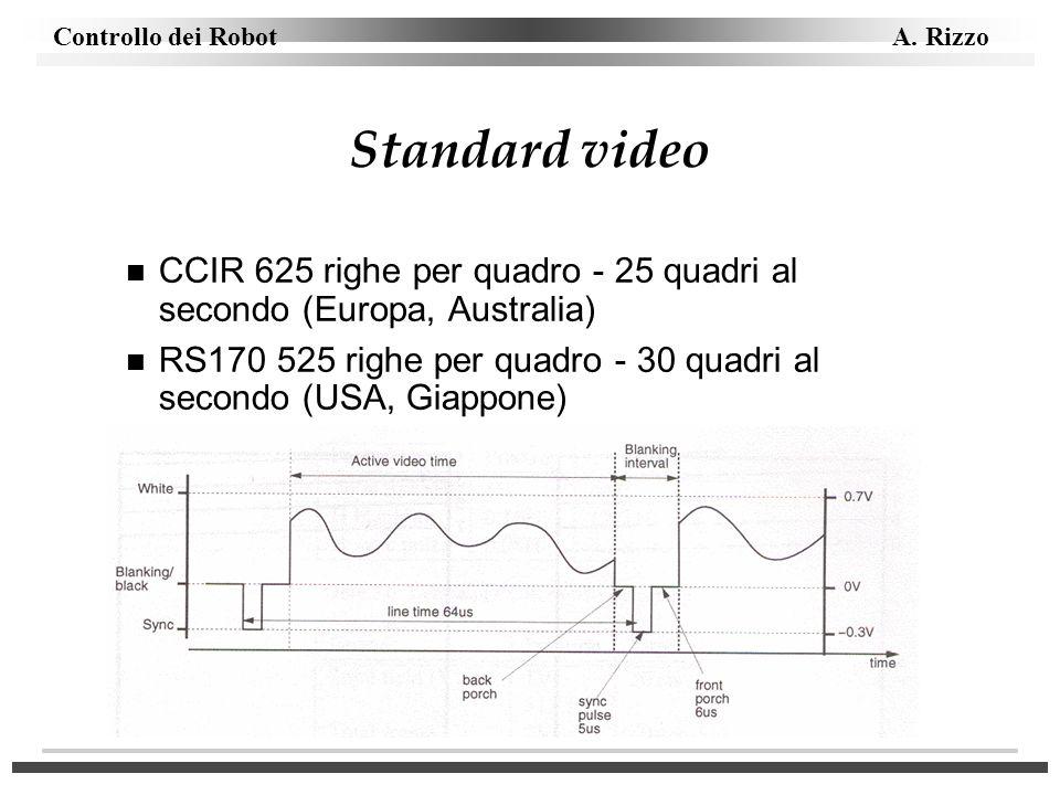 Standard video n CCIR 625 righe per quadro - 25 quadri al secondo (Europa, Australia) n RS170 525 righe per quadro - 30 quadri al secondo (USA, Giappo