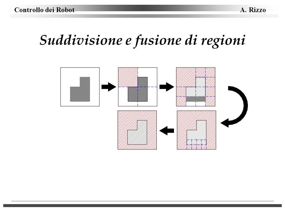 Controllo dei Robot A. Rizzo Suddivisione e fusione di regioni