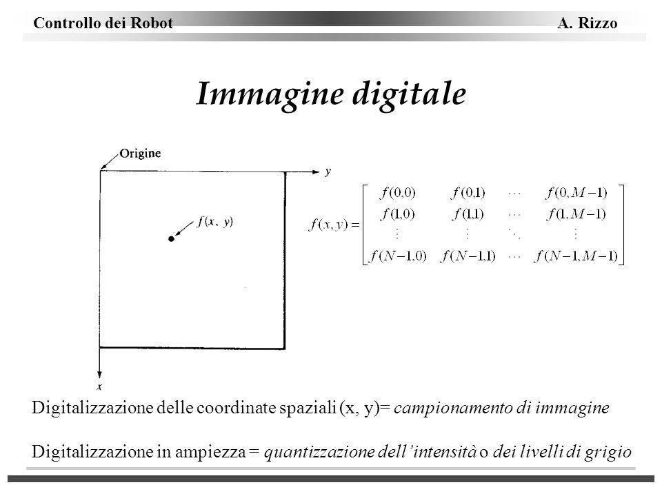 Controllo dei Robot A. Rizzo Immagine digitale Digitalizzazione delle coordinate spaziali (x, y)= campionamento di immagine Digitalizzazione in ampiez