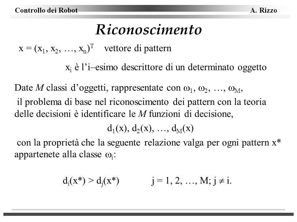 Controllo dei Robot A. Rizzo Riconoscimento x = (x 1, x 2, …, x n ) T vettore di pattern Date M classi doggetti, rappresentate con 1, 2, …, M, il prob