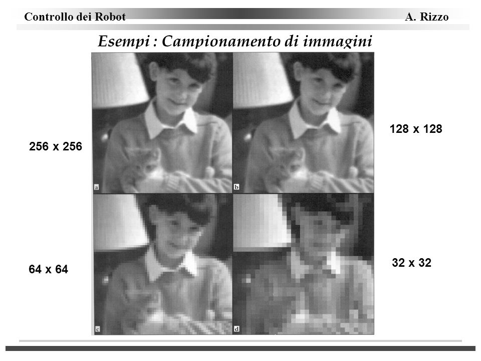 Controllo dei Robot A. Rizzo Soglie basate sui contorni