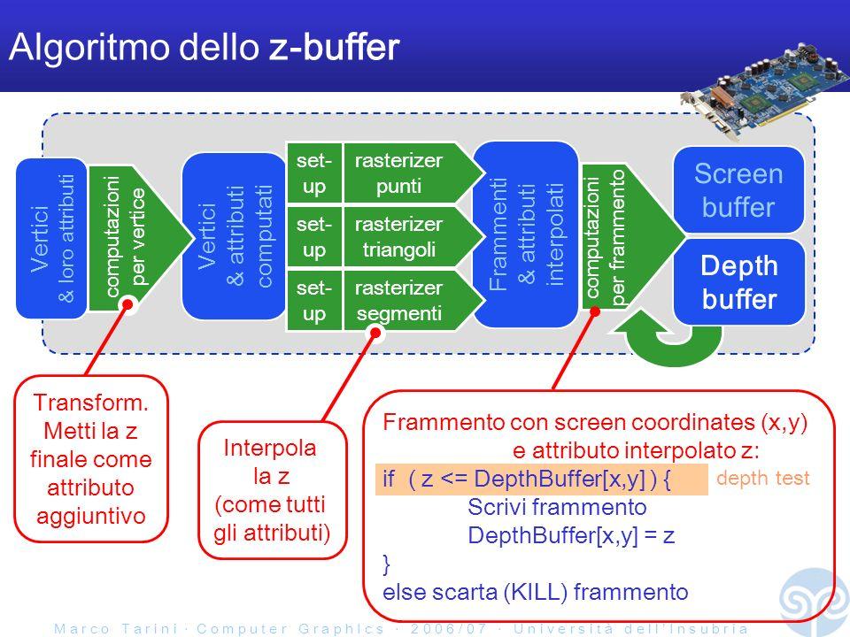 M a r c o T a r i n i C o m p u t e r G r a p h I c s 2 0 0 6 / 0 7 U n i v e r s i t à d e l l I n s u b r i a Algoritmo dello z-buffer Frammenti & attributi interpolati Vertici & loro attributi Screen buffer Vertici & attributi computati rasterizer triangoli set- up rasterizer segmenti set- up rasterizer punti set- up computazioni per vertice Depth buffer computazioni per frammento Transform.