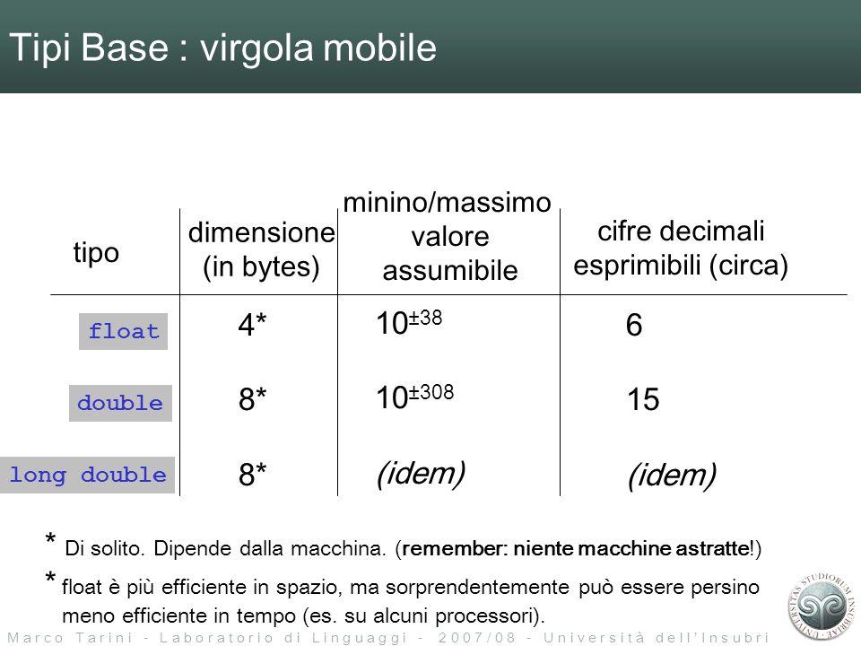 M a r c o T a r i n i - L a b o r a t o r i o d i L i n g u a g g i - 2 0 0 7 / 0 8 - U n i v e r s i t à d e l l I n s u b r i a Tipi Base : virgola mobile long double double float dimensione (in bytes) 4* 8* tipo minino/massimo valore assumibile cifre decimali esprimibili (circa) * Di solito.