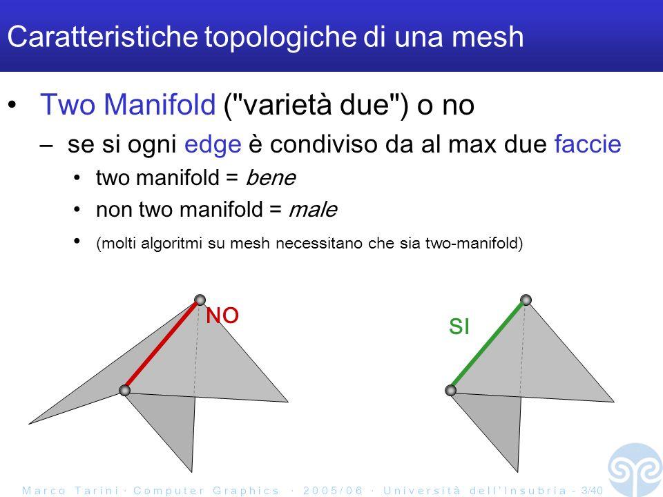 M a r c o T a r i n i C o m p u t e r G r a p h i c s 2 0 0 5 / 0 6 U n i v e r s i t à d e l l I n s u b r i a - 3/40 Caratteristiche topologiche di