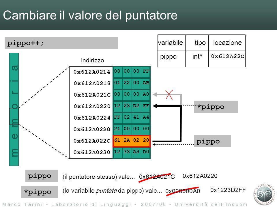 M a r c o T a r i n i - L a b o r a t o r i o d i L i n g u a g g i - 2 0 0 7 / 0 8 - U n i v e r s i t à d e l l I n s u b r i a Cambiare il valore del puntatore pippo++; 0x612A0230 0x612A022C 0x612A0228 0x612A0224 0x612A0220 0x612A021C 0x612A0218 0x612A0214 00 00 00 FF 01 22 00 AB 21 00 00 00 12 23 D2 FF FF 02 41 A4 61 2A 02 1C 00 00 00 A0 12 33 A3 D0 variabiletipolocazione pippoint* 0x612A22C indirizzo *pippo pippo 61 2A 02 20 pippo *pippo 0x612A0220 0x1223D2FF m e m o r i a (il puntatore stesso) vale...