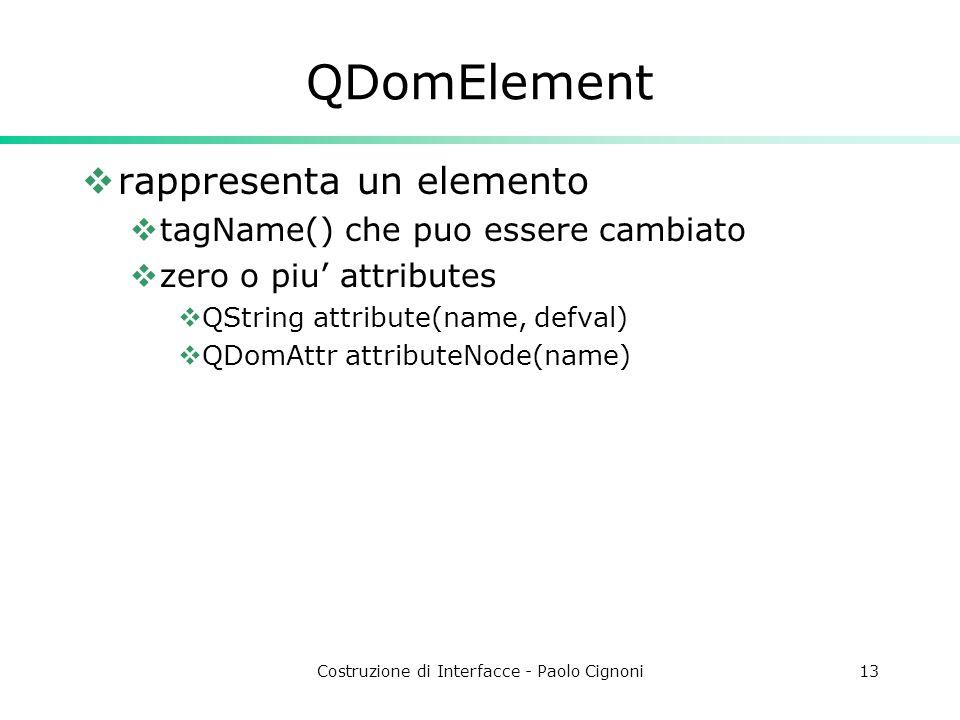Costruzione di Interfacce - Paolo Cignoni13 QDomElement rappresenta un elemento tagName() che puo essere cambiato zero o piu attributes QString attribute(name, defval) QDomAttr attributeNode(name)