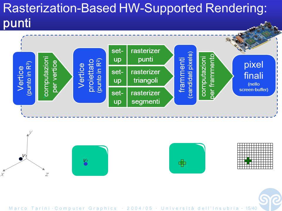 M a r c o T a r i n i C o m p u t e r G r a p h i c s 2 0 0 4 / 0 5 U n i v e r s i t à d e l l I n s u b r i a - 15/40 frammenti (candidati pixels) Rasterization-Based HW-Supported Rendering: punti Vertice (punto in R 3 ) pixel finali (nello screen-buffer) Vertice proiettato (punto in R 2 ) Z computazioni per vertice rasterizer triangoli computazioni per frammento x y z v1v1 set- up v1v1 rasterizer segmenti set- up rasterizer punti set- up