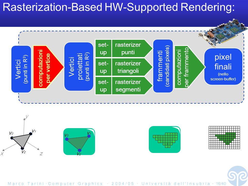 M a r c o T a r i n i C o m p u t e r G r a p h i c s 2 0 0 4 / 0 5 U n i v e r s i t à d e l l I n s u b r i a - 16/40 frammenti (candidati pixels) Rasterization-Based HW-Supported Rendering: Vertici (punti in R 3 ) pixel finali (nello screen-buffer) Vertici proiettati (punti in R 2 ) Z rasterizer triangoli computazioni per frammento x y z v0v0 v1v1 v2v2 set- up v0v0 v1v1 v2v2 rasterizer segmenti set- up rasterizer punti set- up computazioni per vertice