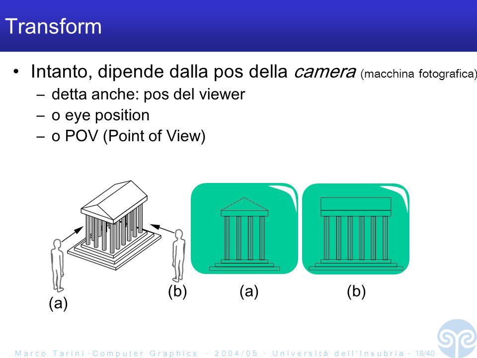M a r c o T a r i n i C o m p u t e r G r a p h i c s 2 0 0 4 / 0 5 U n i v e r s i t à d e l l I n s u b r i a - 18/40 Transform (a) (b)(a)(b) Intanto, dipende dalla pos della camera (macchina fotografica) –detta anche: pos del viewer –o eye position –o POV (Point of View)