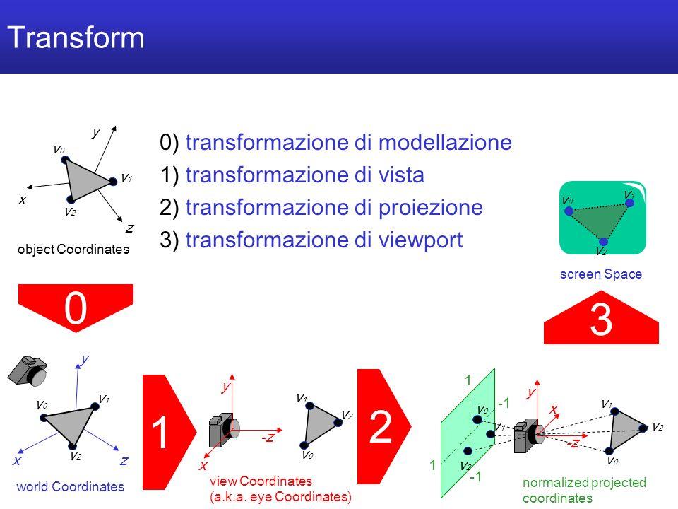 M a r c o T a r i n i C o m p u t e r G r a p h i c s 2 0 0 4 / 0 5 U n i v e r s i t à d e l l I n s u b r i a - 24/40 Transform x y z v0v0 v1v1 v2v2 world Coordinates 1 1) transformazione di vista 2) transformazione di proiezione 3) transformazione di viewport 2 y -z v0v0 v1v1 v2v2 view Coordinates (a.k.a.