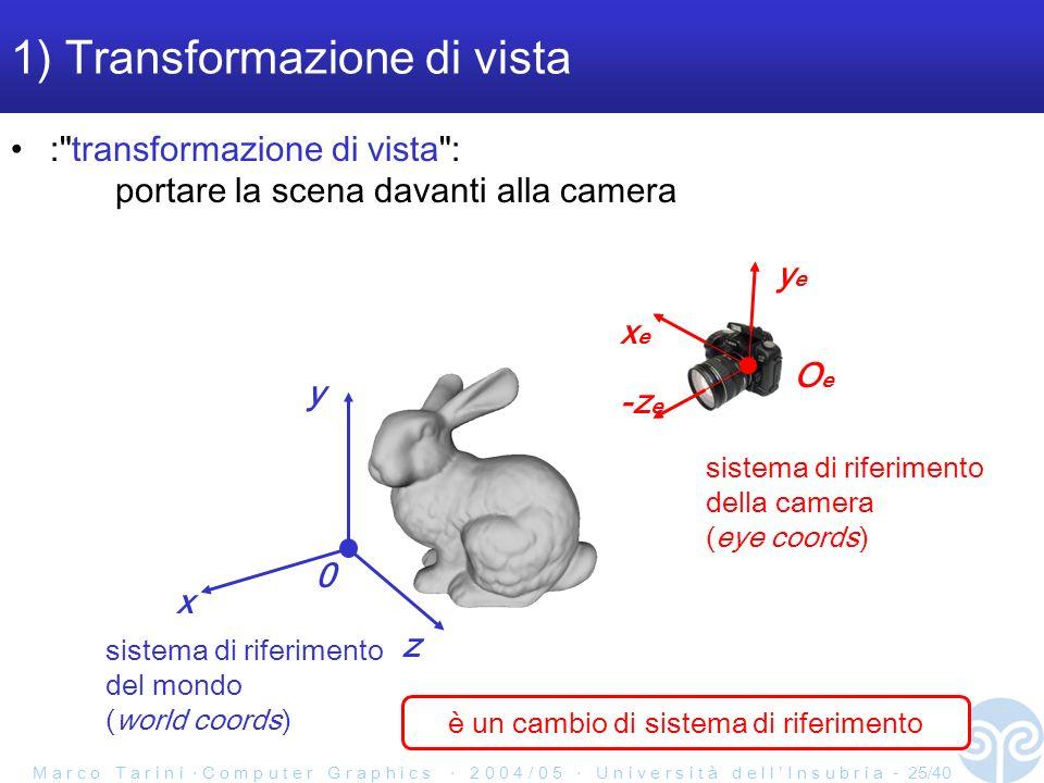 M a r c o T a r i n i C o m p u t e r G r a p h i c s 2 0 0 4 / 0 5 U n i v e r s i t à d e l l I n s u b r i a - 25/40 : transformazione di vista : portare la scena davanti alla camera 1) Transformazione di vista sistema di riferimento della camera (eye coords) yeye xexe -z e OeOe y x z 0 sistema di riferimento del mondo (world coords) è un cambio di sistema di riferimento