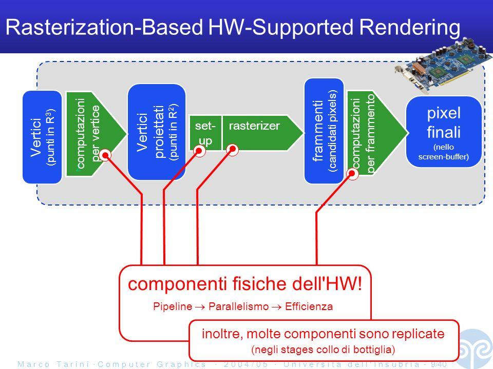 M a r c o T a r i n i C o m p u t e r G r a p h i c s 2 0 0 4 / 0 5 U n i v e r s i t à d e l l I n s u b r i a - 9/40 frammenti (candidati pixels) Rasterization-Based HW-Supported Rendering Vertici (punti in R 3 ) pixel finali (nello screen-buffer) Vertici proiettati (punti in R 2 ) Z computazioni per vertice rasterizer computazioni per frammento set- up componenti fisiche dell HW.