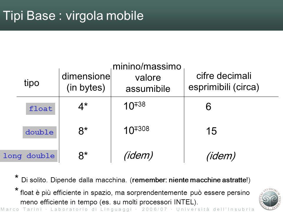 M a r c o T a r i n i L a b o r a t o r i o d i L i n g u a g g i 2 0 0 6 / 0 7 U n i v e r s i t à d e l l I n s u b r i a Tipi Base : virgola mobile long double double float dimensione (in bytes) 4* 8* tipo minino/massimo valore assumibile cifre decimali esprimibili (circa) * Di solito.