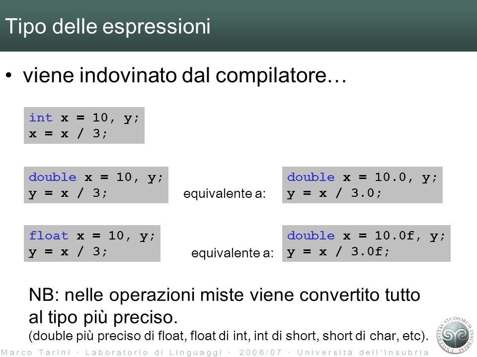 M a r c o T a r i n i L a b o r a t o r i o d i L i n g u a g g i 2 0 0 6 / 0 7 U n i v e r s i t à d e l l I n s u b r i a Tipo delle espressioni viene indovinato dal compilatore… int x = 10, y; x = x / 3; double x = 10, y; y = x / 3; equivalente a: double x = 10.0, y; y = x / 3.0; float x = 10, y; y = x / 3; equivalente a: double x = 10.0f, y; y = x / 3.0f; NB: nelle operazioni miste viene convertito tutto al tipo più preciso.