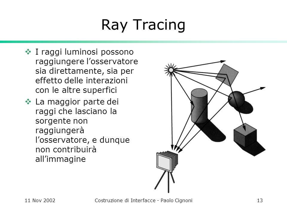 11 Nov 2002Costruzione di Interfacce - Paolo Cignoni13 Ray Tracing I raggi luminosi possono raggiungere losservatore sia direttamente, sia per effetto delle interazioni con le altre superfici La maggior parte dei raggi che lasciano la sorgente non raggiungerà losservatore, e dunque non contribuirà allimmagine