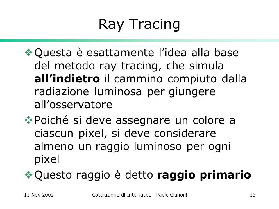 11 Nov 2002Costruzione di Interfacce - Paolo Cignoni15 Ray Tracing Questa è esattamente lidea alla base del metodo ray tracing, che simula allindietro il cammino compiuto dalla radiazione luminosa per giungere allosservatore Poiché si deve assegnare un colore a ciascun pixel, si deve considerare almeno un raggio luminoso per ogni pixel Questo raggio è detto raggio primario