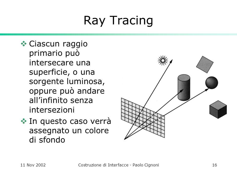 11 Nov 2002Costruzione di Interfacce - Paolo Cignoni16 Ray Tracing Ciascun raggio primario può intersecare una superficie, o una sorgente luminosa, oppure può andare allinfinito senza intersezioni In questo caso verrà assegnato un colore di sfondo