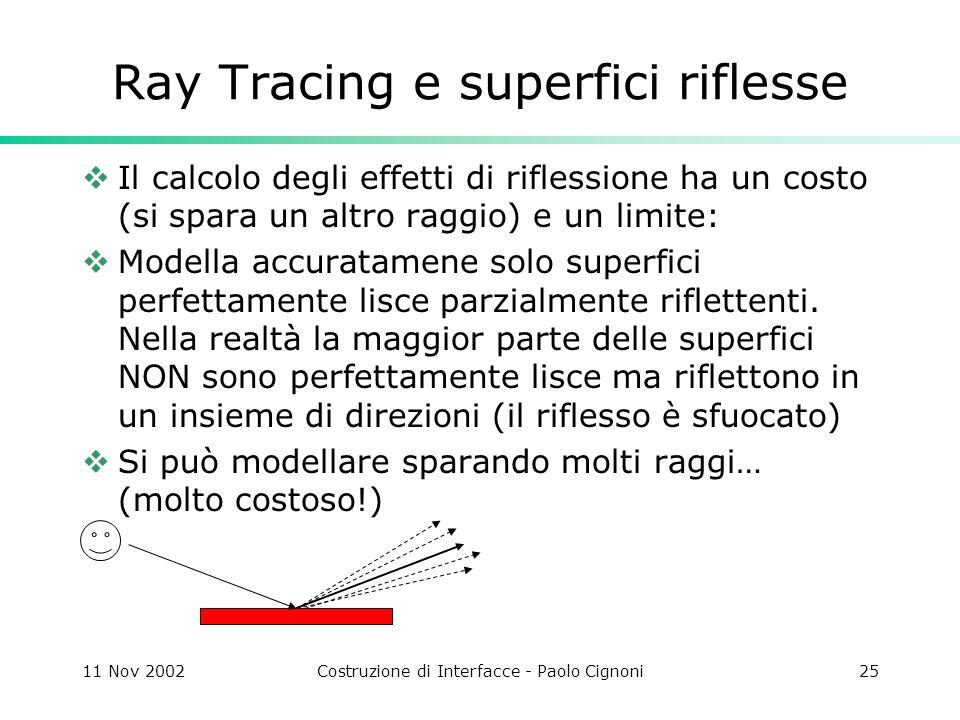 11 Nov 2002Costruzione di Interfacce - Paolo Cignoni25 Ray Tracing e superfici riflesse Il calcolo degli effetti di riflessione ha un costo (si spara un altro raggio) e un limite: Modella accuratamene solo superfici perfettamente lisce parzialmente riflettenti.