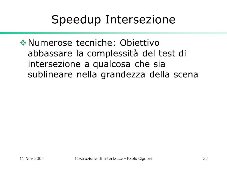 11 Nov 2002Costruzione di Interfacce - Paolo Cignoni32 Speedup Intersezione Numerose tecniche: Obiettivo abbassare la complessità del test di intersezione a qualcosa che sia sublineare nella grandezza della scena