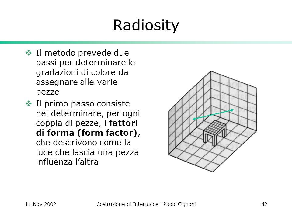 11 Nov 2002Costruzione di Interfacce - Paolo Cignoni42 Radiosity Il metodo prevede due passi per determinare le gradazioni di colore da assegnare alle varie pezze Il primo passo consiste nel determinare, per ogni coppia di pezze, i fattori di forma (form factor), che descrivono come la luce che lascia una pezza influenza laltra