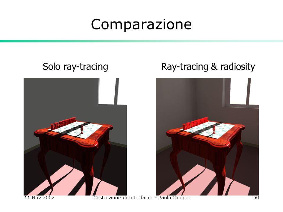 11 Nov 2002Costruzione di Interfacce - Paolo Cignoni50 Comparazione Solo ray-tracingRay-tracing & radiosity