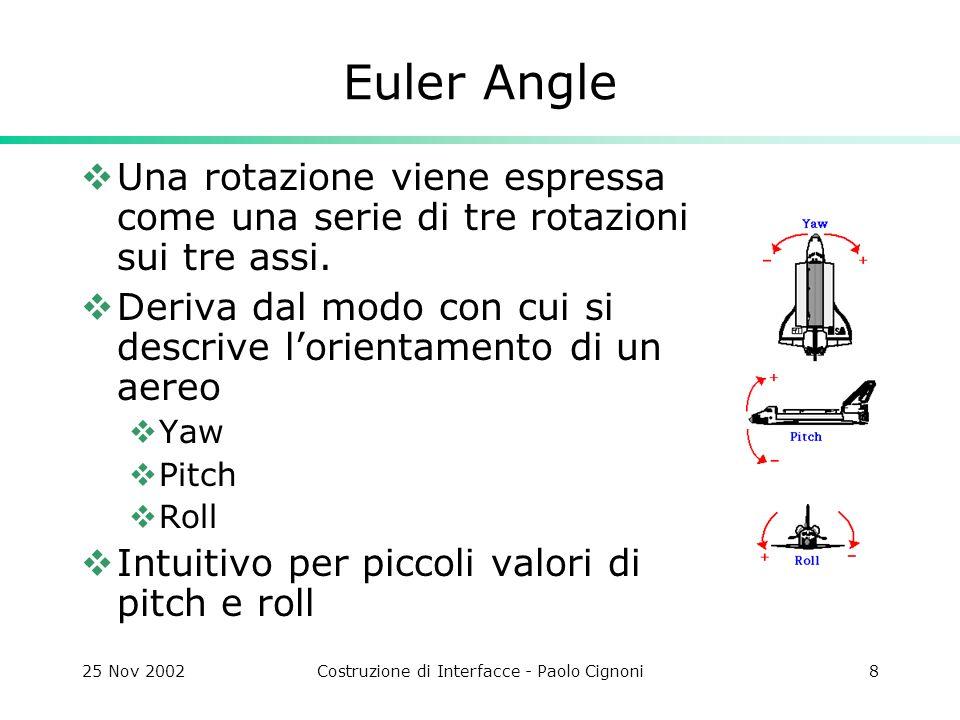 25 Nov 2002Costruzione di Interfacce - Paolo Cignoni8 Euler Angle Una rotazione viene espressa come una serie di tre rotazioni sui tre assi.