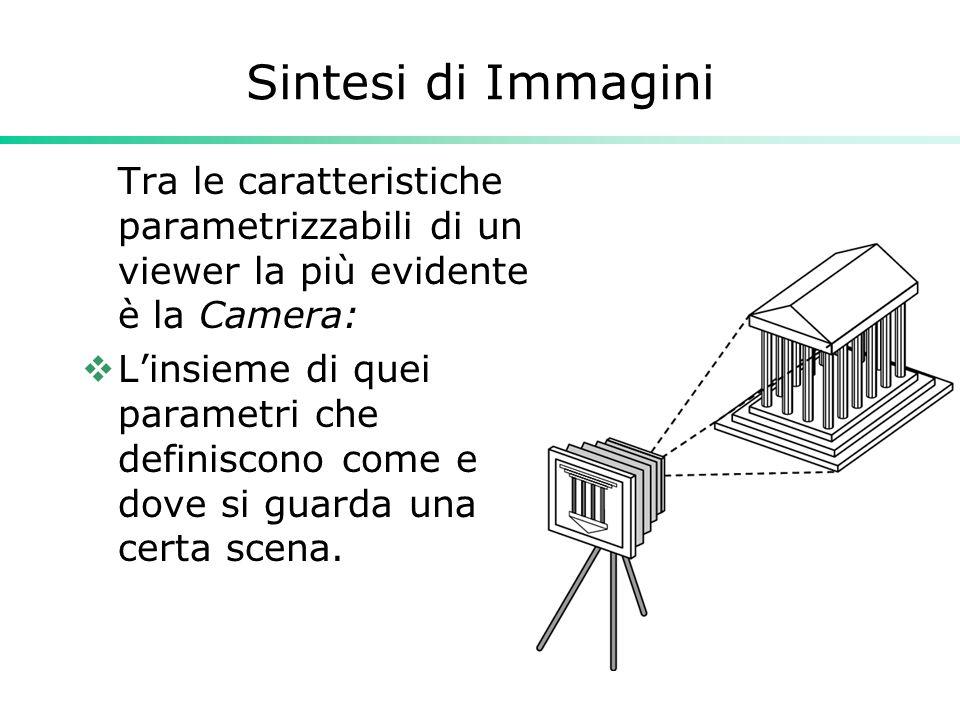 Sintesi di Immagini Tra le caratteristiche parametrizzabili di un viewer la più evidente è la Camera: Linsieme di quei parametri che definiscono come e dove si guarda una certa scena.