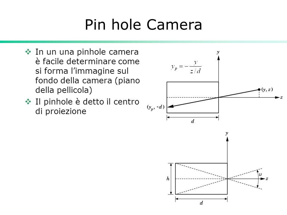 Pin hole Camera In un una pinhole camera è facile determinare come si forma limmagine sul fondo della camera (piano della pellicola) Il pinhole è dett