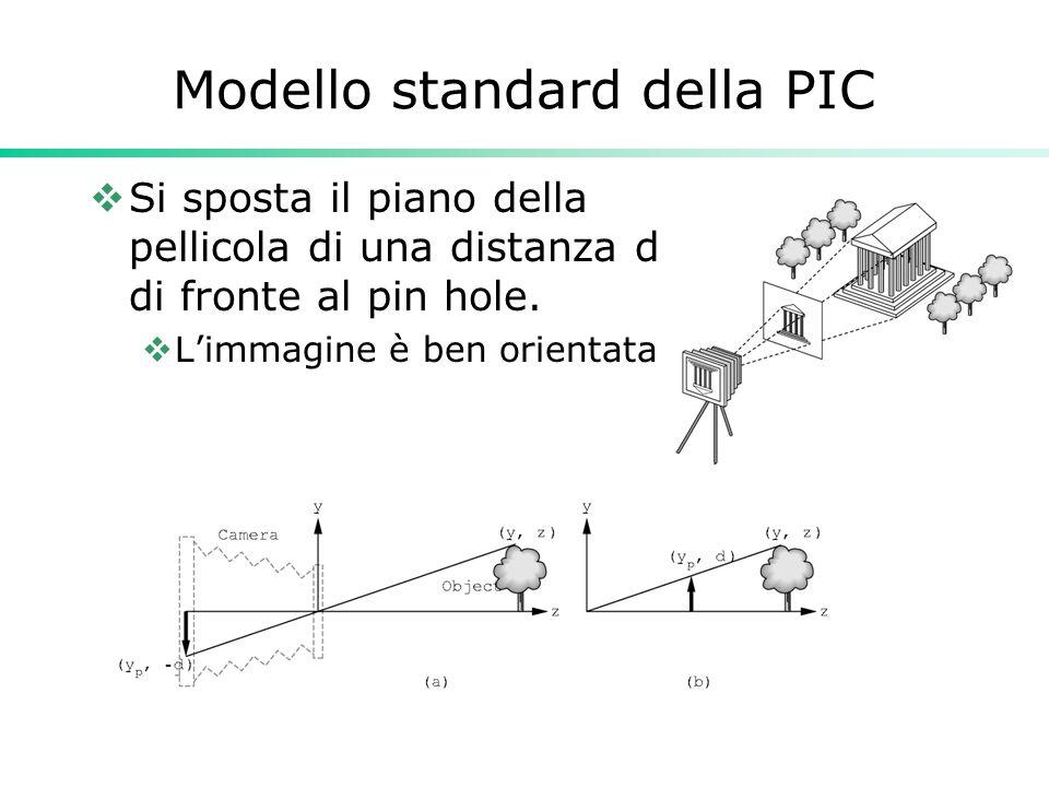 Modello standard della PIC Si sposta il piano della pellicola di una distanza d di fronte al pin hole. Limmagine è ben orientata - -