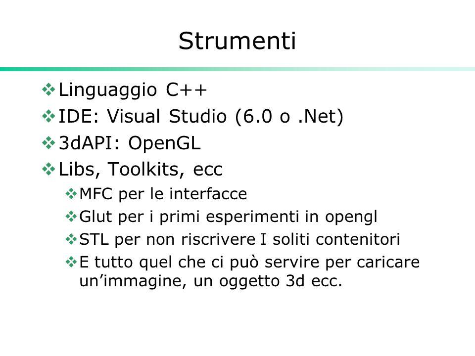 Strumenti Linguaggio C++ IDE: Visual Studio (6.0 o.Net) 3dAPI: OpenGL Libs, Toolkits, ecc MFC per le interfacce Glut per i primi esperimenti in opengl STL per non riscrivere I soliti contenitori E tutto quel che ci può servire per caricare unimmagine, un oggetto 3d ecc.