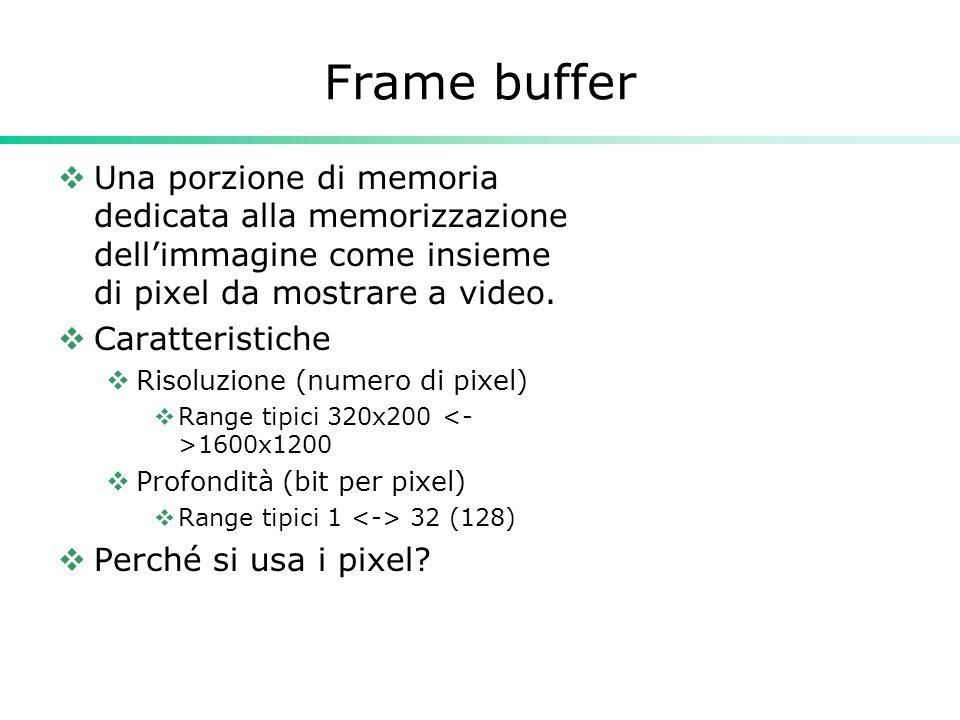 Frame buffer Una porzione di memoria dedicata alla memorizzazione dellimmagine come insieme di pixel da mostrare a video. Caratteristiche Risoluzione