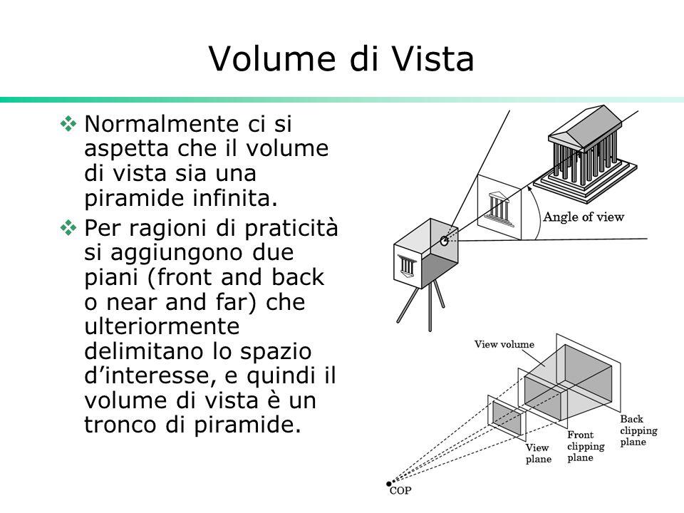 15 Volume di Vista Normalmente ci si aspetta che il volume di vista sia una piramide infinita. Per ragioni di praticità si aggiungono due piani (front