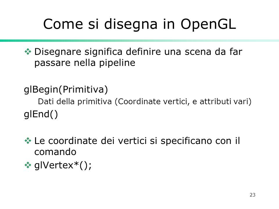 23 Come si disegna in OpenGL Disegnare significa definire una scena da far passare nella pipeline glBegin(Primitiva) Dati della primitiva (Coordinate