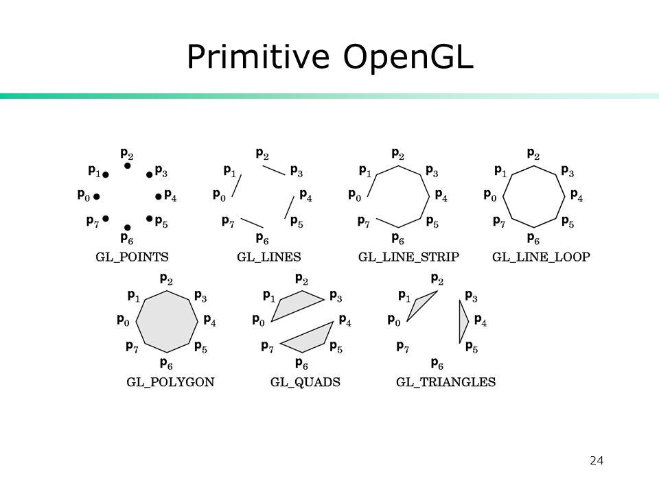 24 Primitive OpenGL