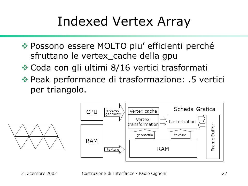 2 Dicembre 2002Costruzione di Interfacce - Paolo Cignoni22 Indexed Vertex Array Possono essere MOLTO piu efficienti perché sfruttano le vertex_cache della gpu Coda con gli ultimi 8/16 vertici trasformati Peak performance di trasformazione:.5 vertici per triangolo.