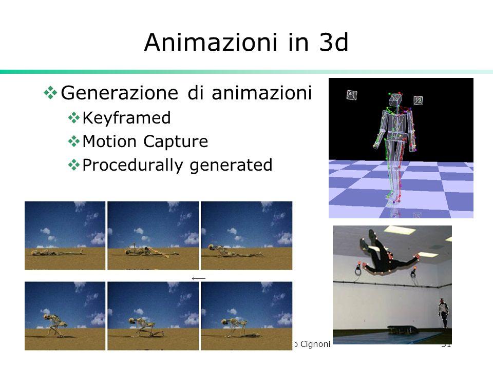 2 Dicembre 2002Costruzione di Interfacce - Paolo Cignoni31 Animazioni in 3d Generazione di animazioni Keyframed Motion Capture Procedurally generated