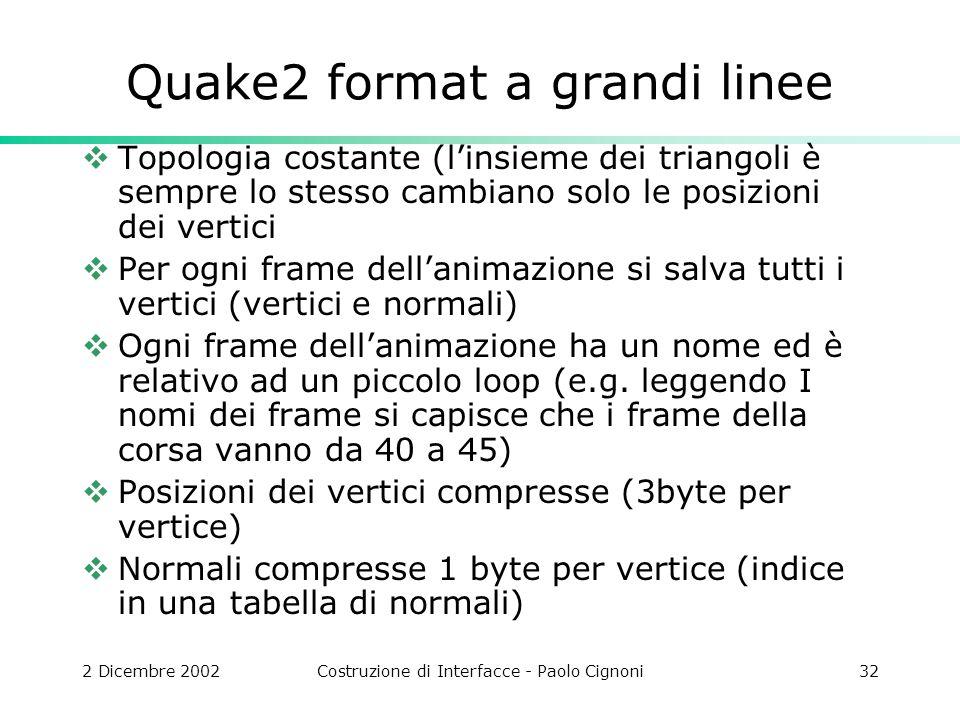 2 Dicembre 2002Costruzione di Interfacce - Paolo Cignoni32 Quake2 format a grandi linee Topologia costante (linsieme dei triangoli è sempre lo stesso cambiano solo le posizioni dei vertici Per ogni frame dellanimazione si salva tutti i vertici (vertici e normali) Ogni frame dellanimazione ha un nome ed è relativo ad un piccolo loop (e.g.