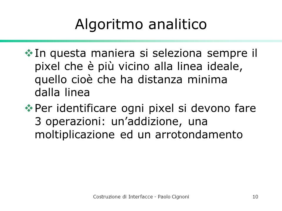 Costruzione di Interfacce - Paolo Cignoni10 Algoritmo analitico In questa maniera si seleziona sempre il pixel che è più vicino alla linea ideale, que