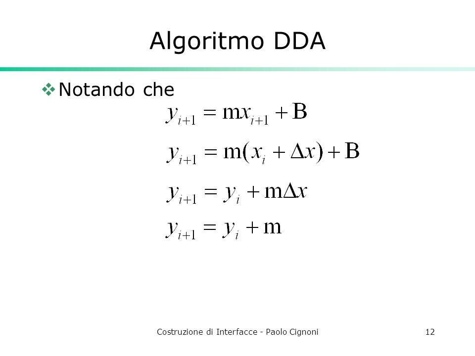 Costruzione di Interfacce - Paolo Cignoni12 Algoritmo DDA Notando che