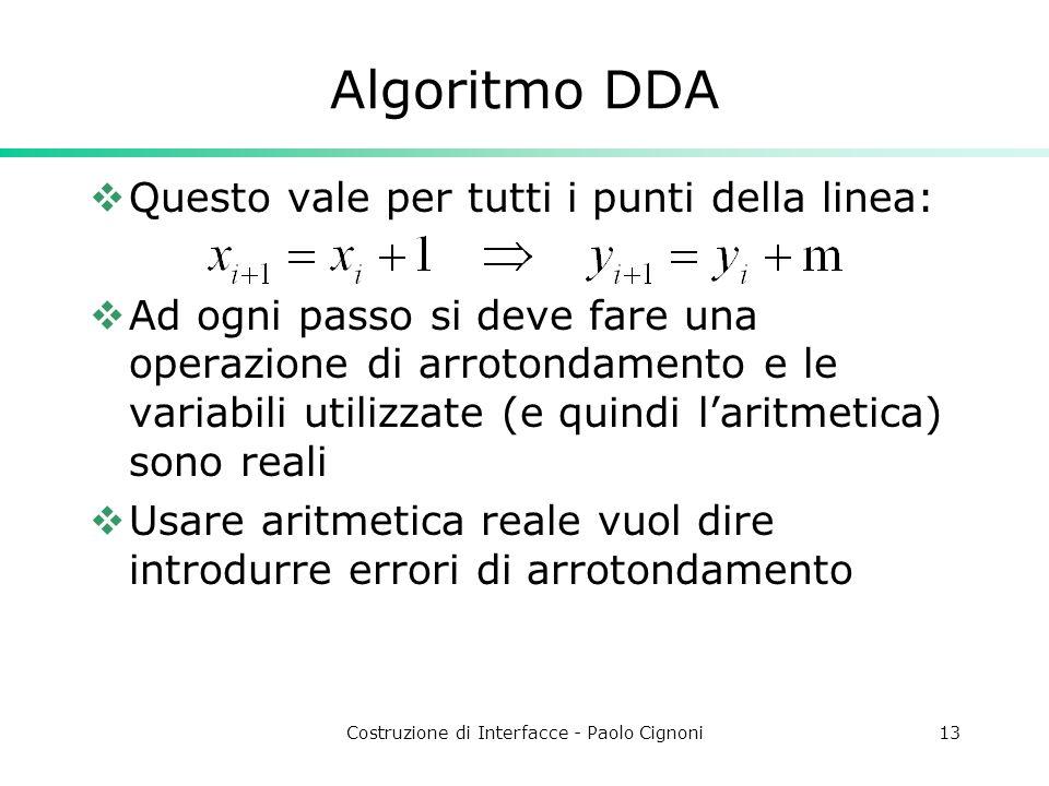 Costruzione di Interfacce - Paolo Cignoni13 Algoritmo DDA Questo vale per tutti i punti della linea: Ad ogni passo si deve fare una operazione di arro