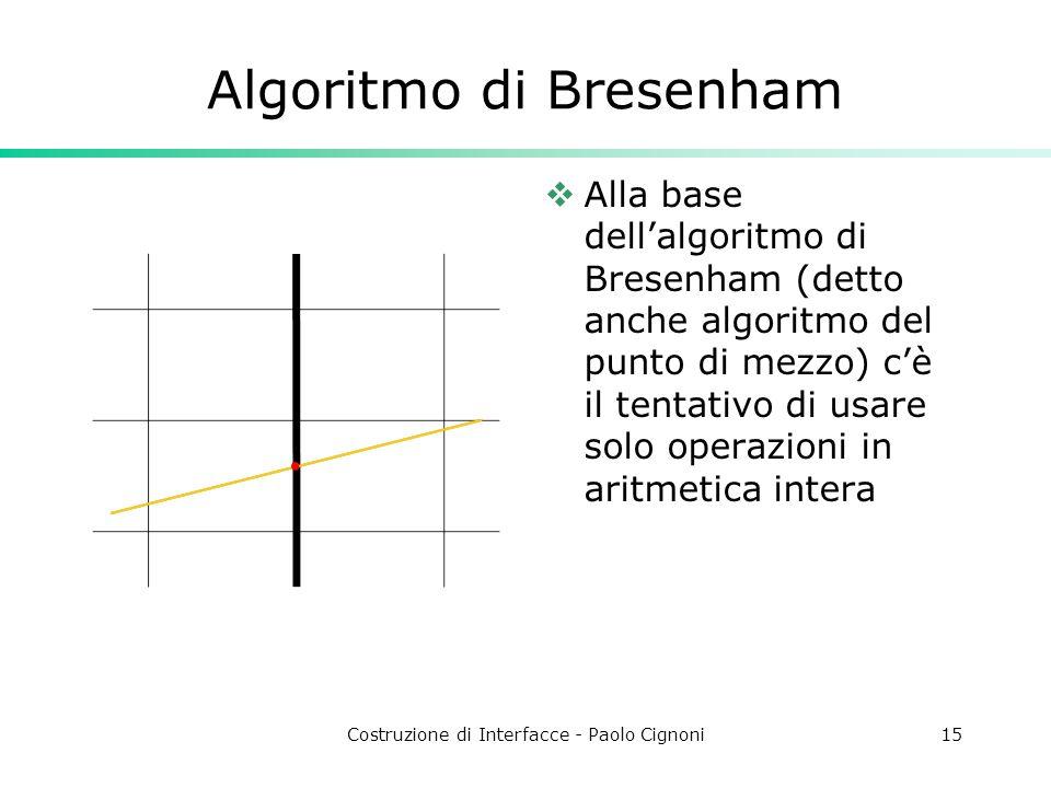 Costruzione di Interfacce - Paolo Cignoni15 Algoritmo di Bresenham Alla base dellalgoritmo di Bresenham (detto anche algoritmo del punto di mezzo) cè