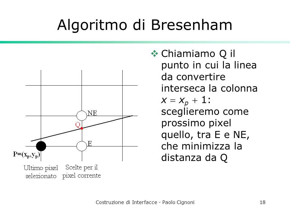 Costruzione di Interfacce - Paolo Cignoni18 Algoritmo di Bresenham Chiamiamo Q il punto in cui la linea da convertire interseca la colonna x x p 1: sc